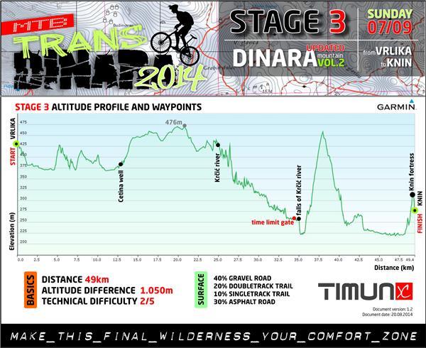 TransDinaraE3-Preview