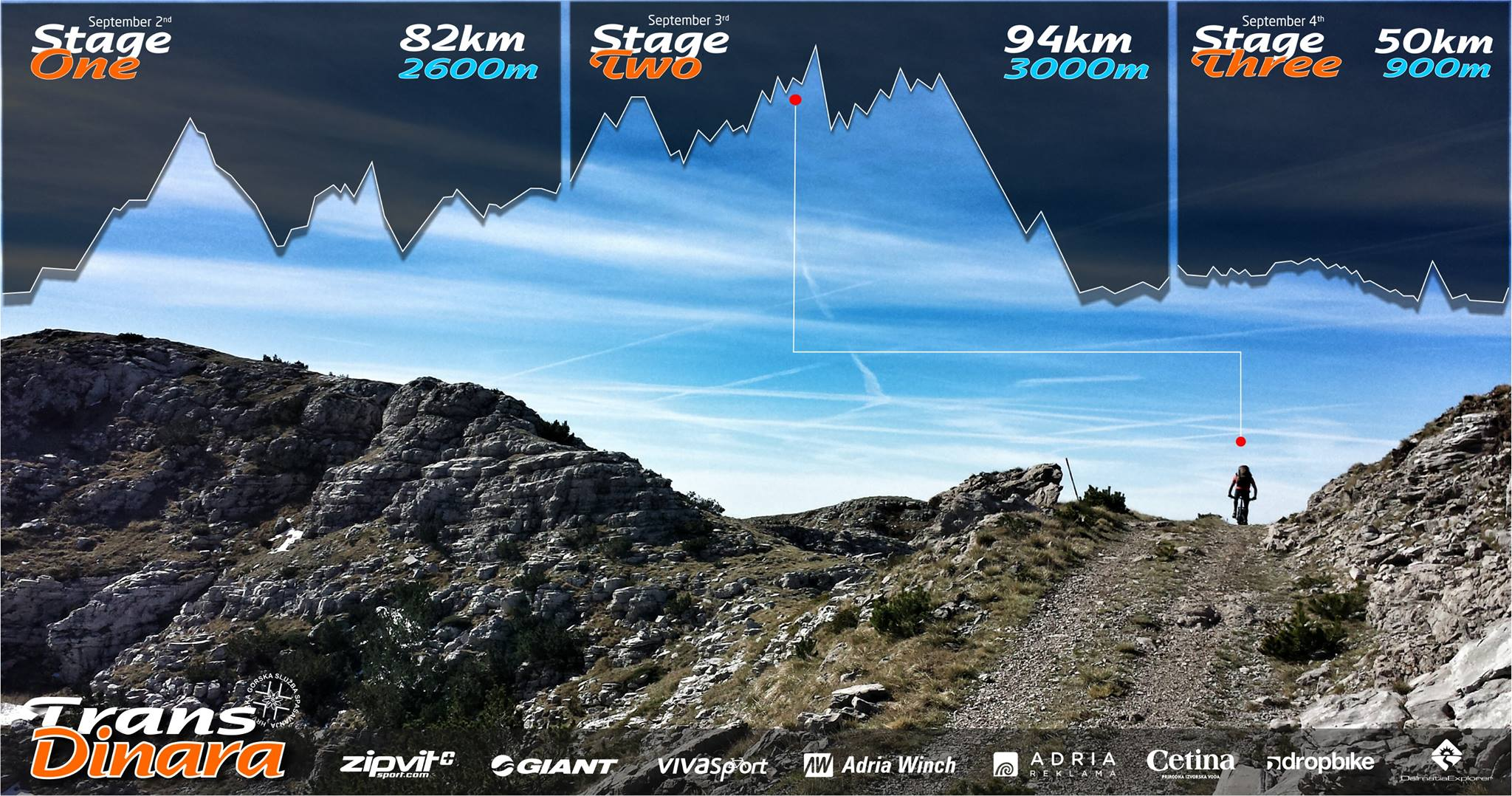 TransDinara MTB® 2016 marathon